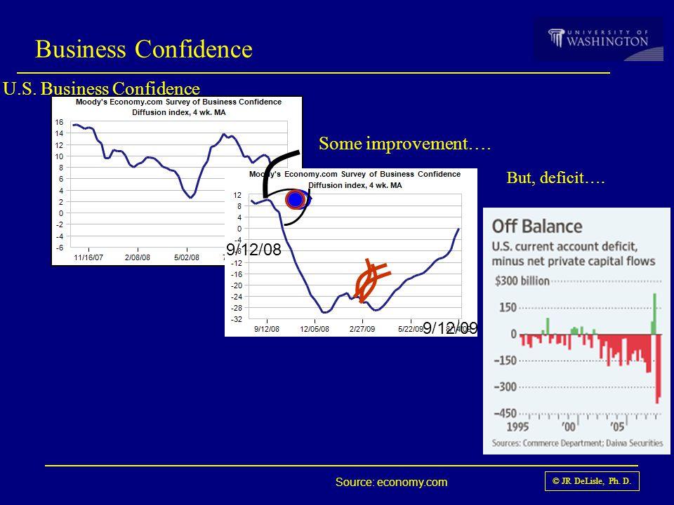 © JR DeLisle, Ph. D. Business Confidence Source: economy.com U.S.