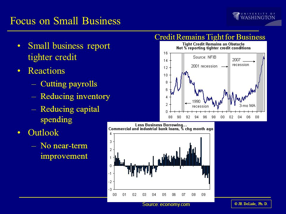© JR DeLisle, Ph. D. Small business report tighter credit Reactions –Cutting payrolls –Reducing inventory –Reducing capital spending Outlook –No near-