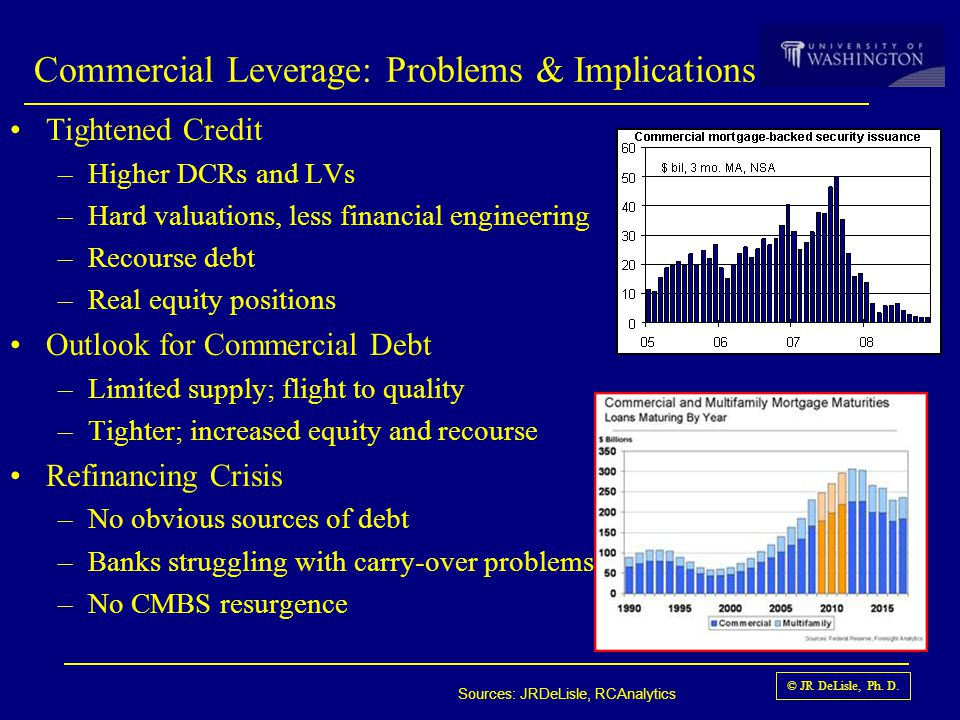 © JR DeLisle, Ph. D. Commercial Leverage: Problems & Implications Tightened Credit –Higher DCRs and LVs –Hard valuations, less financial engineering –