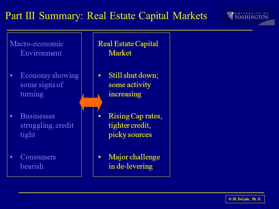 © JR DeLisle, Ph. D. Part III Summary: Real Estate Capital Markets Real Estate Capital Market Still shut down; some activity increasing Rising Cap rat