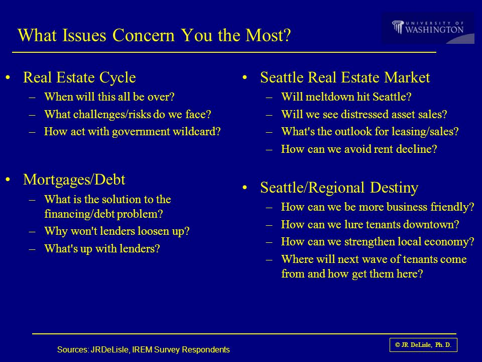 © JR DeLisle, Ph. D. What Issues Concern You the Most? Real Estate Cycle –When will this all be over? –What challenges/risks do we face? –How act with