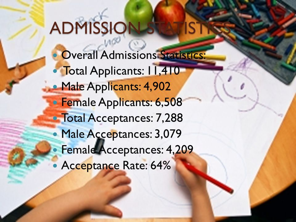 REQUIREMENTS FOR ADMISSION Completed application form. The application can be completed and submitted either by hard copy or online. Official High Sch