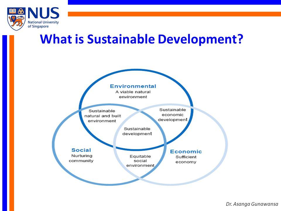 What is Sustainable Development? Dr. Asanga Gunawansa