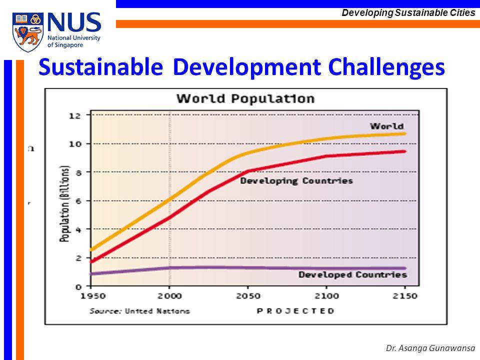 Sustainable Development Challenges Dr. Asanga Gunawansa Developing Sustainable Cities
