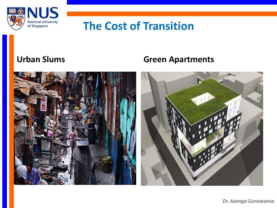 The Cost of Transition Urban SlumsGreen Apartments Dr. Asanga Gunawansa
