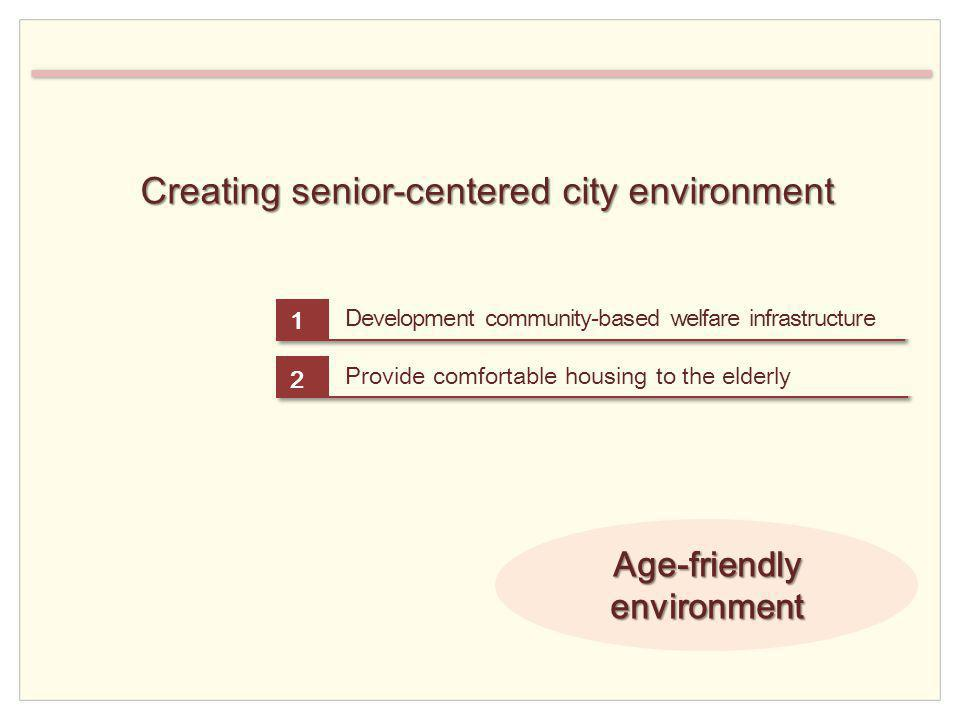 Development community-based welfare infrastructure 1 Provide comfortable housing to the elderly 2 Creating senior-centered city environment Creating s