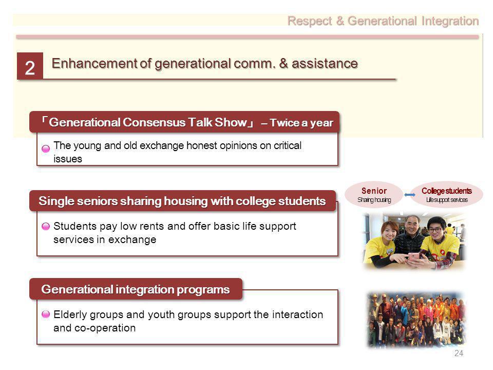 24 Respect & Generational Integration Enhancement of generational comm.