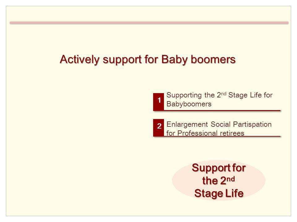Actively support for Baby boomers Actively support for Baby boomers Support for the 2 nd Stage Life Supporting the 2 nd Stage Life for Babyboomers 1 Enlargement Social Partispation for Professional retirees 2