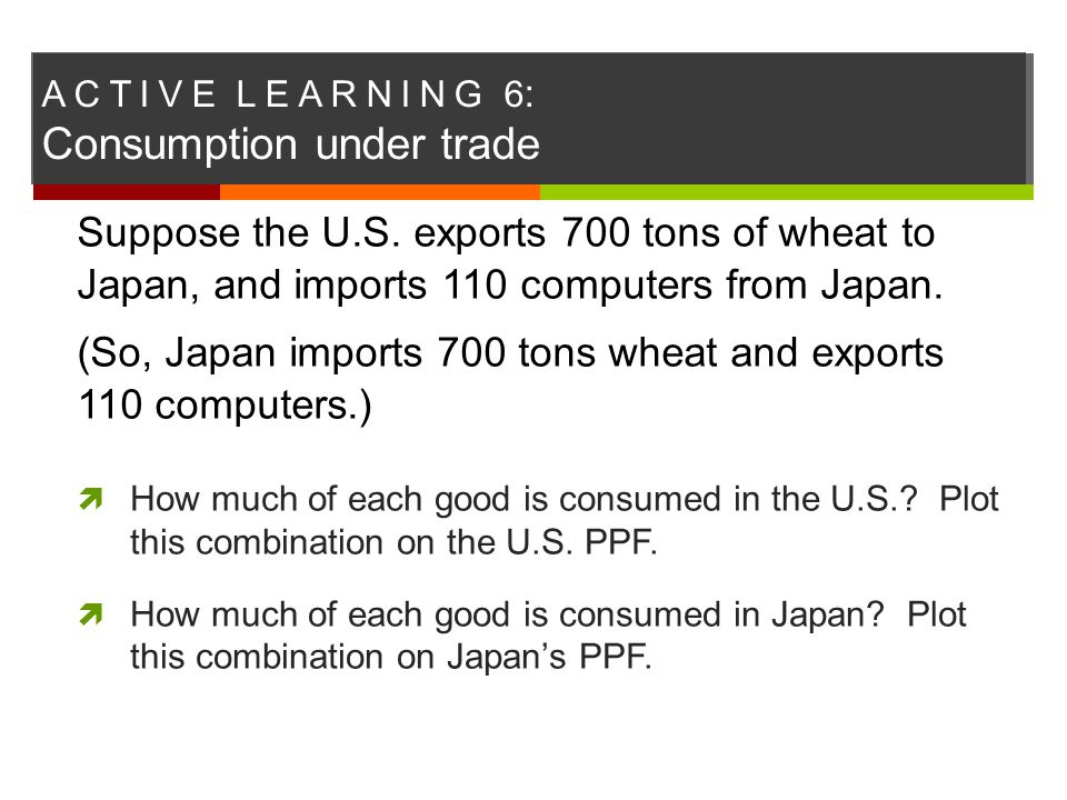 A C T I V E L E A R N I N G 6 : Consumption under trade How much of each good is consumed in the U.S.? Plot this combination on the U.S. PPF. How much