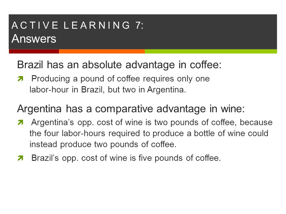 A C T I V E L E A R N I N G 7 : Answers Brazil has an absolute advantage in coffee: Producing a pound of coffee requires only one labor-hour in Brazil