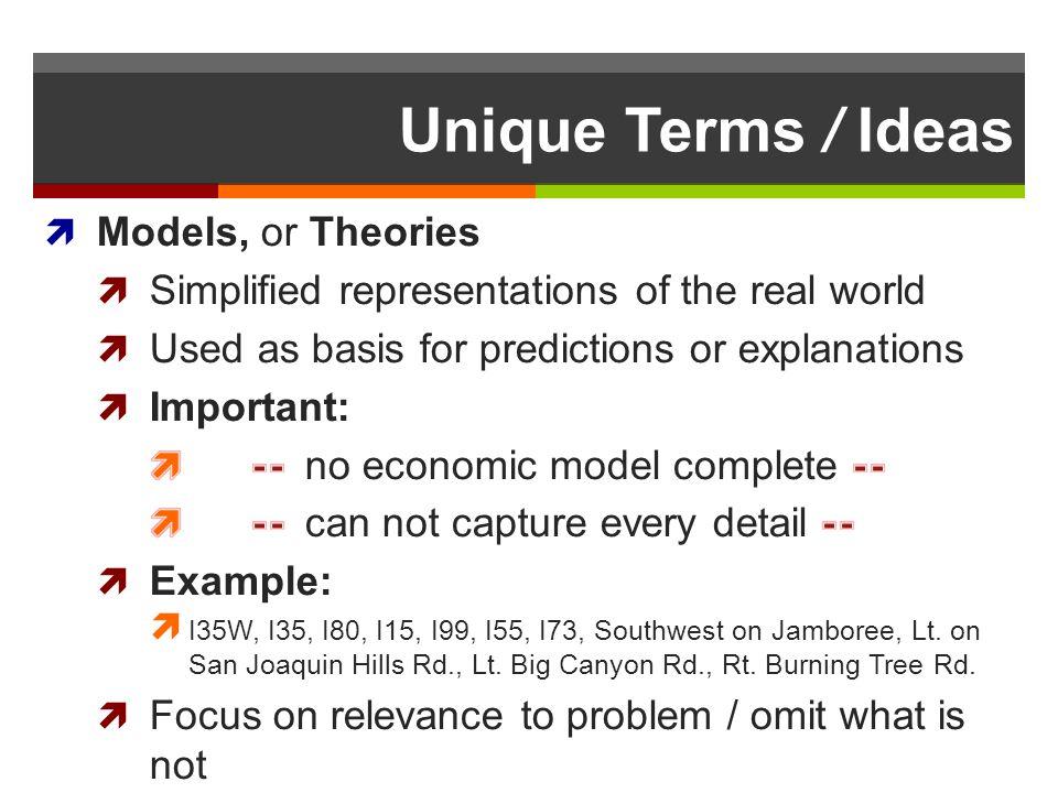 Unique Terms / Ideas