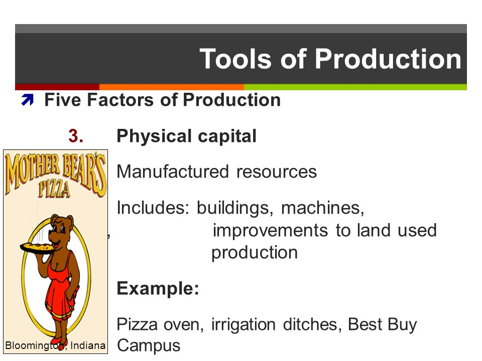 Tools of Production Five Factors of Production 3.Physical capital Manufactured resources Includes: buildings, machines, equipment, improvements to lan