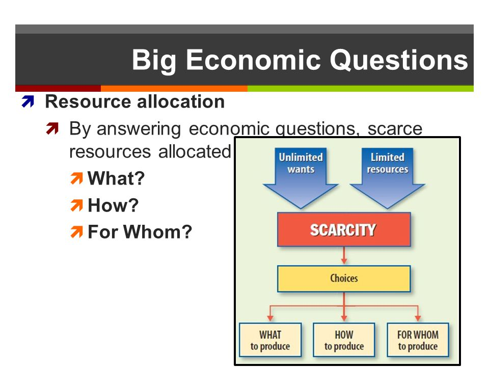 Big Economic Questions Resource allocation By answering economic questions, scarce resources allocated What? How? For Whom?