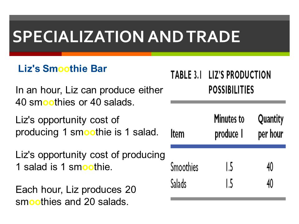 Liz's opportunity cost of producing 1 smoothie is 1 salad. Liz's opportunity cost of producing 1 salad is 1 smoothie. SPECIALIZATION AND TRADE Liz's S