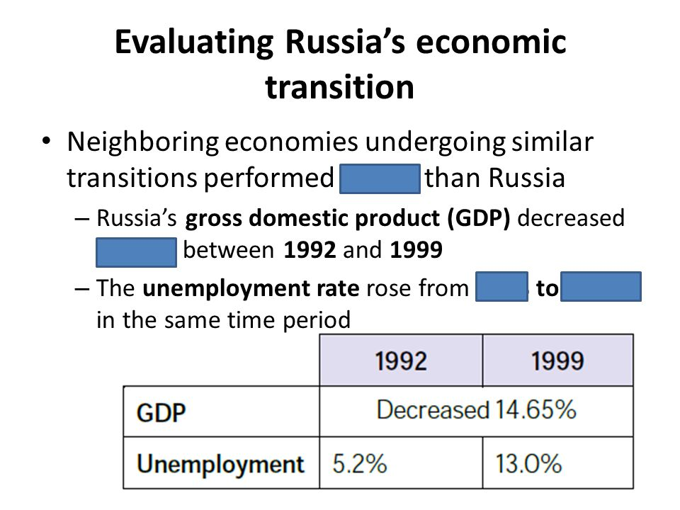 Evaluating Russias economic transition Neighboring economies undergoing similar transitions performed better than Russia – Russias gross domestic prod