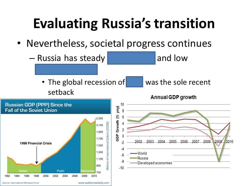 Evaluating Russias transition Nevertheless, societal progress continues – Russia has steady GDP growth and low unemployment The global recession of 20