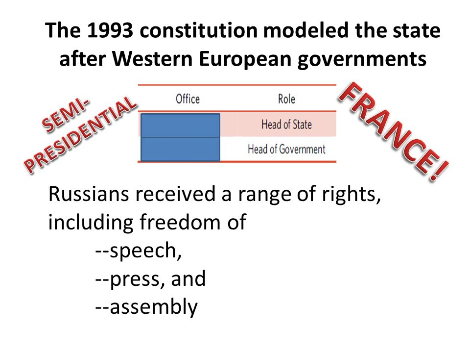 The 1993 constitution modeled the state after Western European governments Russians received a range of rights, including freedom of --speech, --press