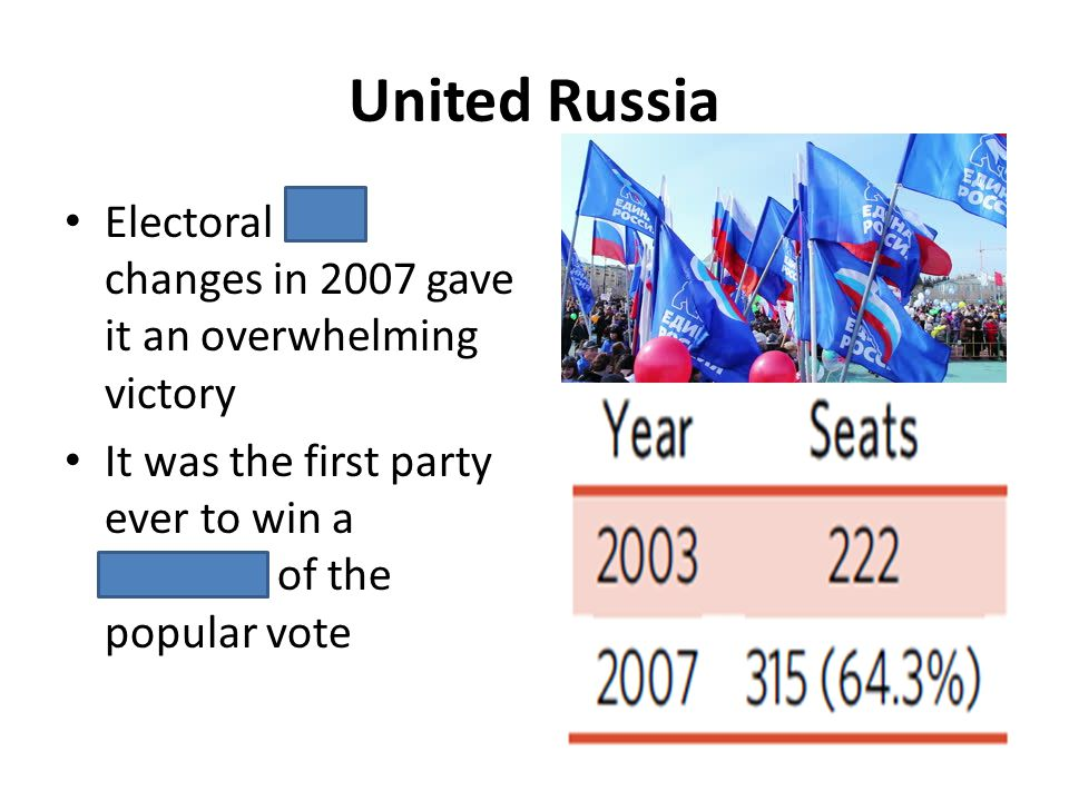 United Russia Electoral rule changes in 2007 gave it an overwhelming victory It was the first party ever to win a majority of the popular vote