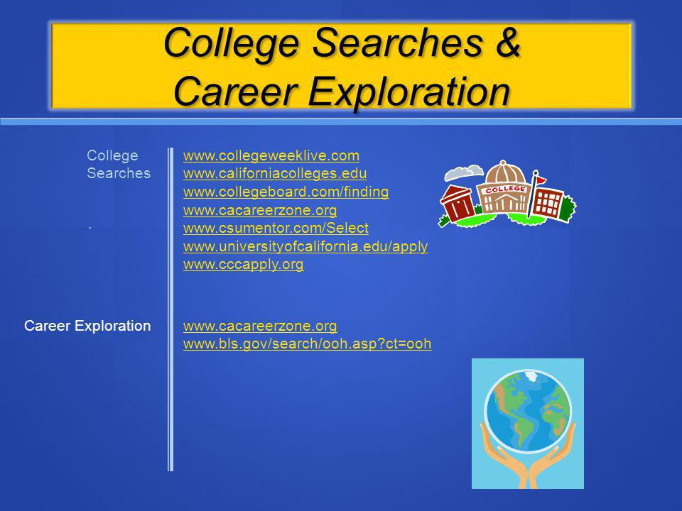 College Searches & Career Exploration. College Searches www.collegeweeklive.com www.californiacolleges.edu www.collegeboard.com/finding www.cacareerzo
