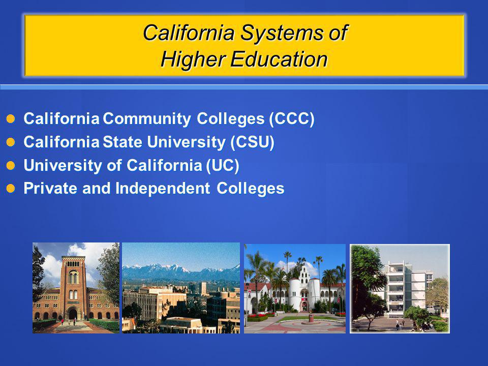 College Searches & Career Exploration.