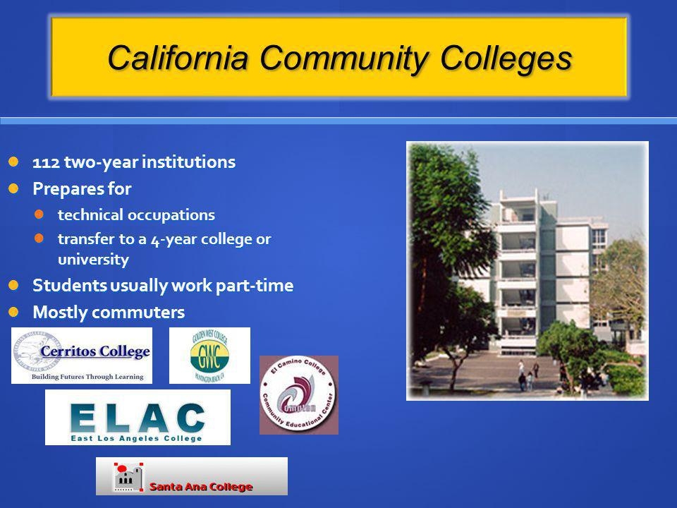 California Community Colleges Programs/Curriculum Programs/Curriculum Career Jobs Career Jobs Entry Majors Entry Majors Transfer Classes Transfer Classes Degrees Degrees Associate of Arts/Science Associate of Arts/Science Vocational Certificates Vocational Certificates Locations Locations Cerritos College Cerritos College Cypress College Cypress College Costs / Fees Costs / Fees $26 / unit $26 / unit $1,200 - $1,600 / year $1,200 - $1,600 / year Requirements Requirements No Subject Requirements No Subject Requirements 18 years of age, or 18 years of age, or High school diploma, or High school diploma, or High school equivalency (GED) High school equivalency (GED)