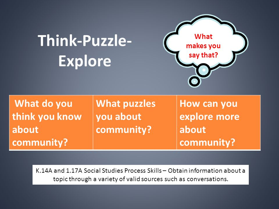 Think-Puzzle- Explore What do you think you know about community? What puzzles you about community? How can you explore more about community? What ake