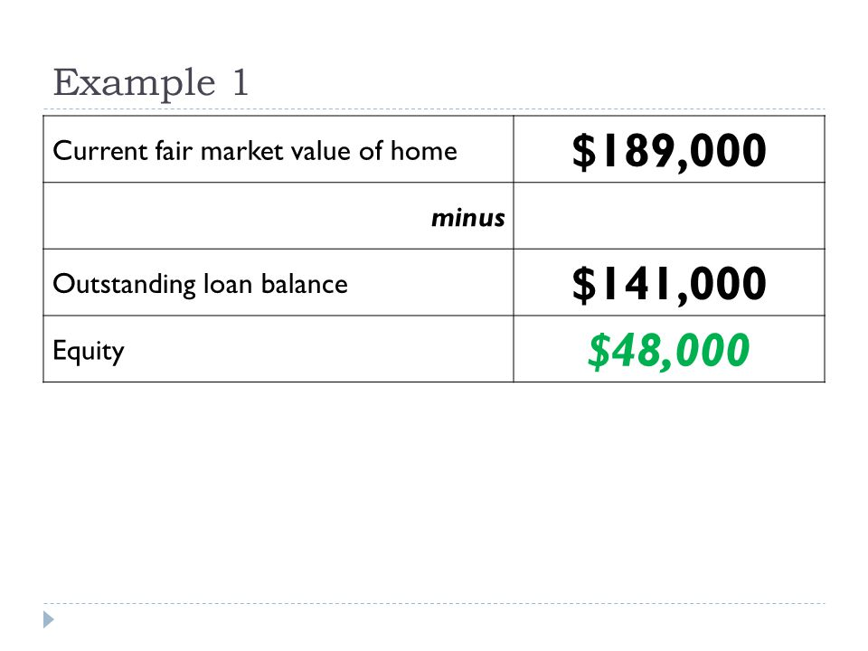 Example 1 Current fair market value of home $189,000 minus Outstanding loan balance $141,000 Equity $48,000