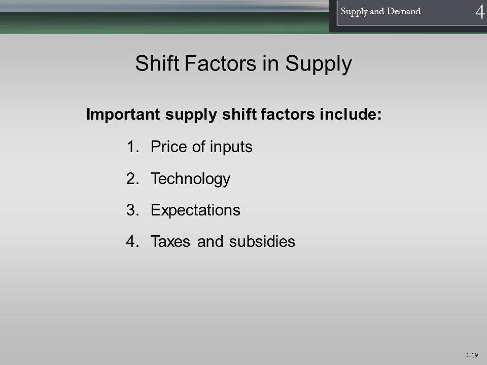 1 Supply and Demand 4 4-19 Shift Factors in Supply Important supply shift factors include: 1.Price of inputs 2.Technology 3.Expectations 4.Taxes and s
