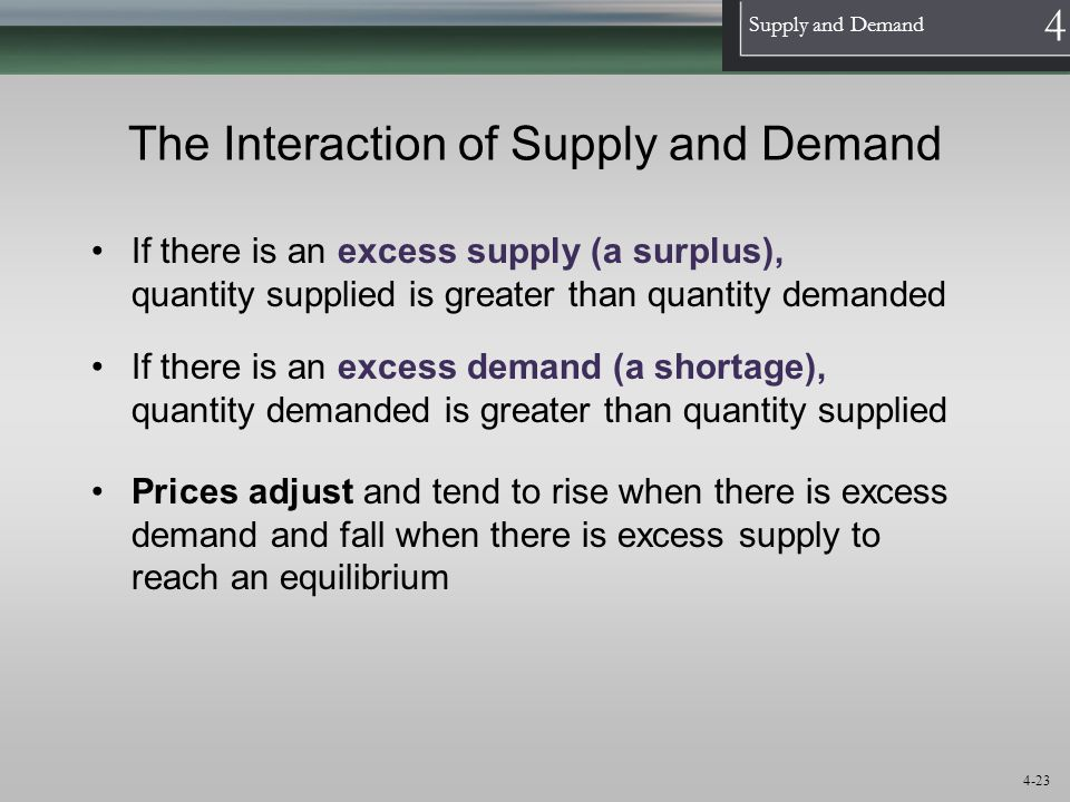 1 Supply and Demand 4 4-23 The Interaction of Supply and Demand If there is an excess supply (a surplus), quantity supplied is greater than quantity d