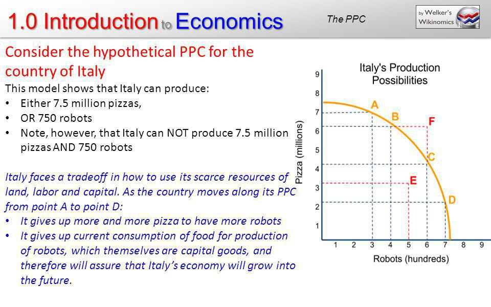 1.0 Introduction to Economics Consider the hypothetical PPC for the country of Italy This model shows that Italy can produce: Either 7.5 million pizza