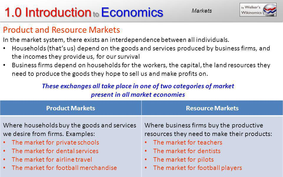 1.0 Introduction to Economics Markets Product and Resource Markets In the market system, there exists an interdependence between all individuals. Hous