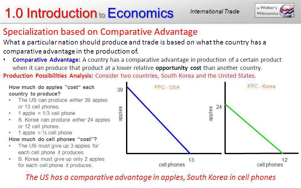 1.0 Introduction to Economics Specialization based on Comparative Advantage What a particular nation should produce and trade is based on what the cou