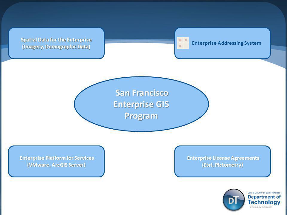 Spatial Data for the Enterprise (Imagery, Demographic Data) Enterprise Addressing System