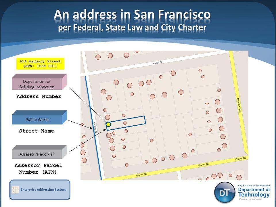 Assessor/Recorder Public Works Assessor Parcel Number (APN) Street Name Department of Building Inspection Address Number 634 Ashbury Street (APN: 1234