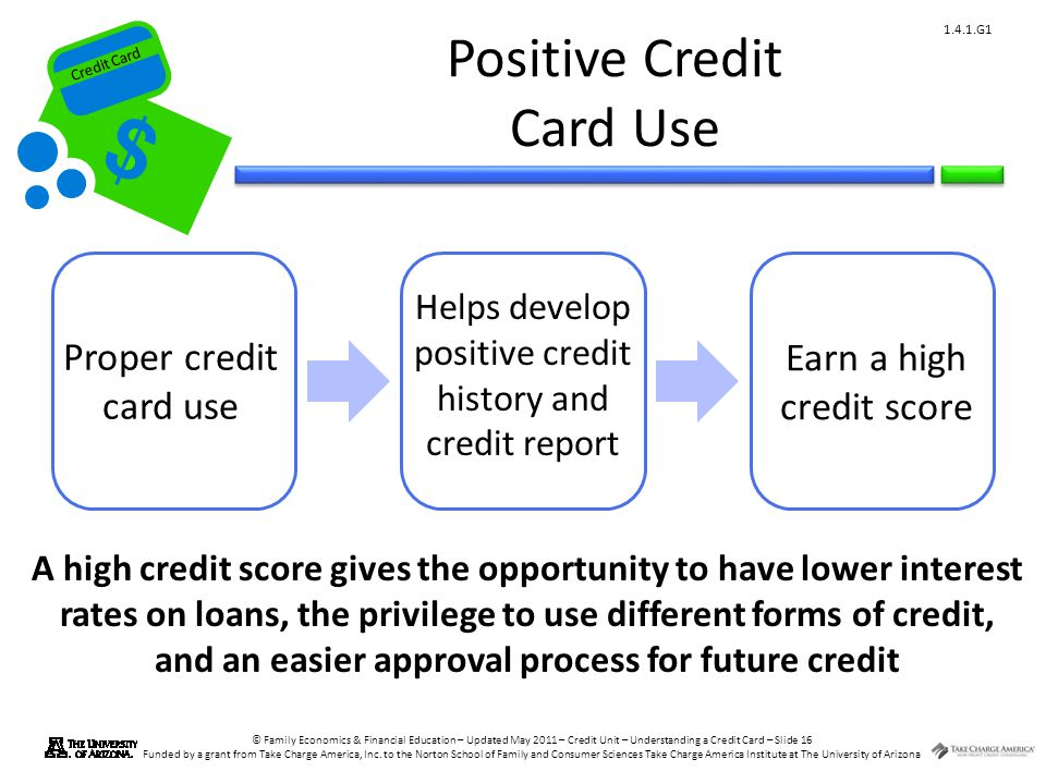 Credit Card © Family Economics & Financial Education – Updated May 2011 – Credit Unit – Understanding a Credit Card – Slide 16 Funded by a grant from
