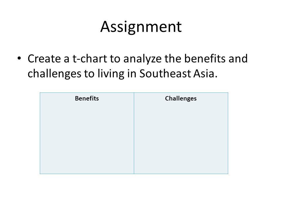Assignment Create a t-chart to analyze the benefits and challenges to living in Southeast Asia. BenefitsChallenges