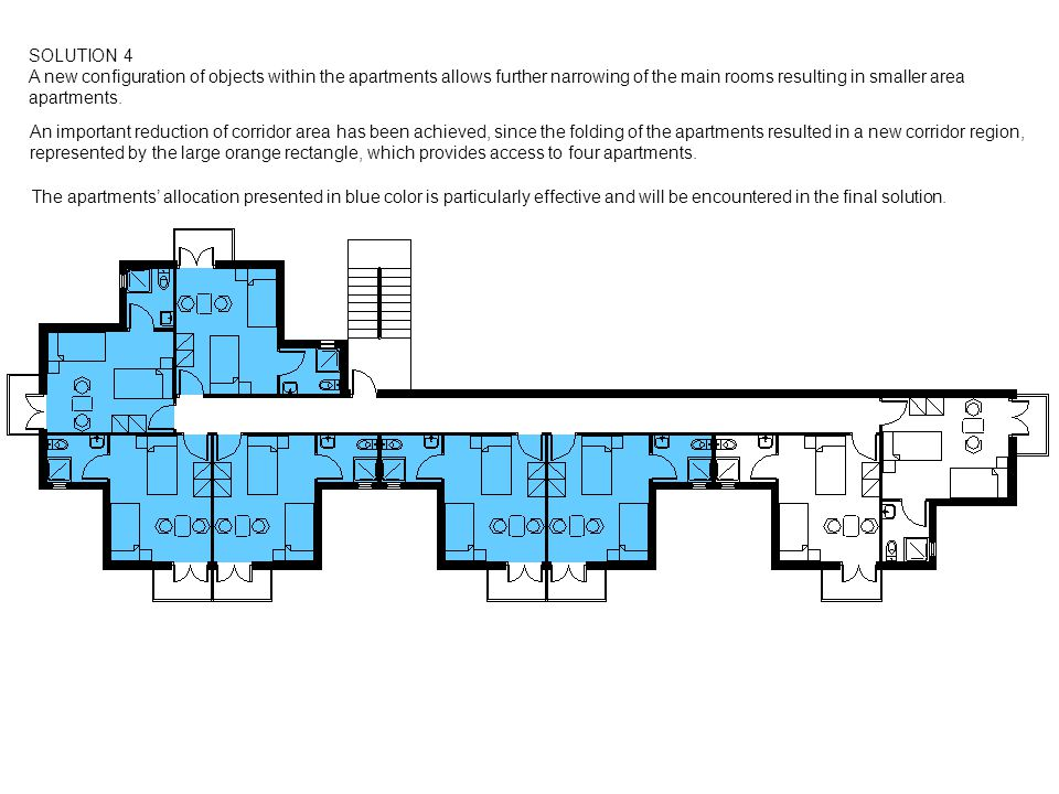 SOLUTION 5 The effective apartments allocation encountered in solution 4 is lost … … however the corridors area has been reduced since the region (large orange rectangle) whose area has been saved for the corridor, due to the apartments folding, is now longer.