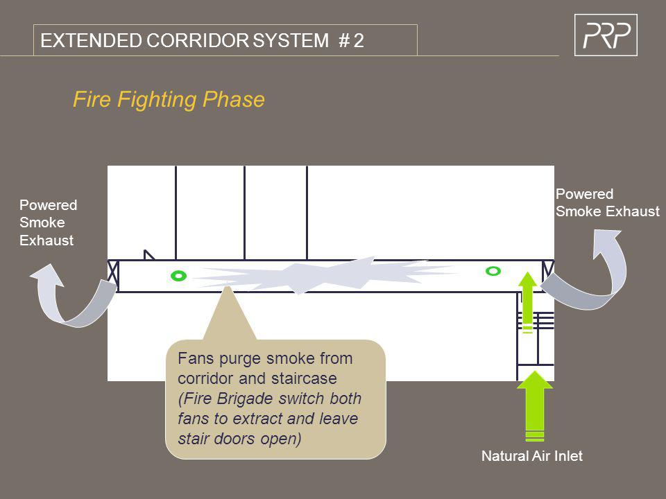 EXTENDED CORRIDOR SYSTEM # 2 Powered Smoke Exhaust Powered Smoke Exhaust Fire Fighting Phase Fans purge smoke from corridor and staircase (Fire Brigad