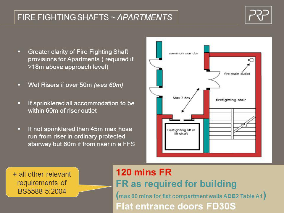 FIRE FIGHTING SHAFTS ~ APARTMENTS Greater clarity of Fire Fighting Shaft provisions for Apartments ( required if >18m above approach level) Wet Risers