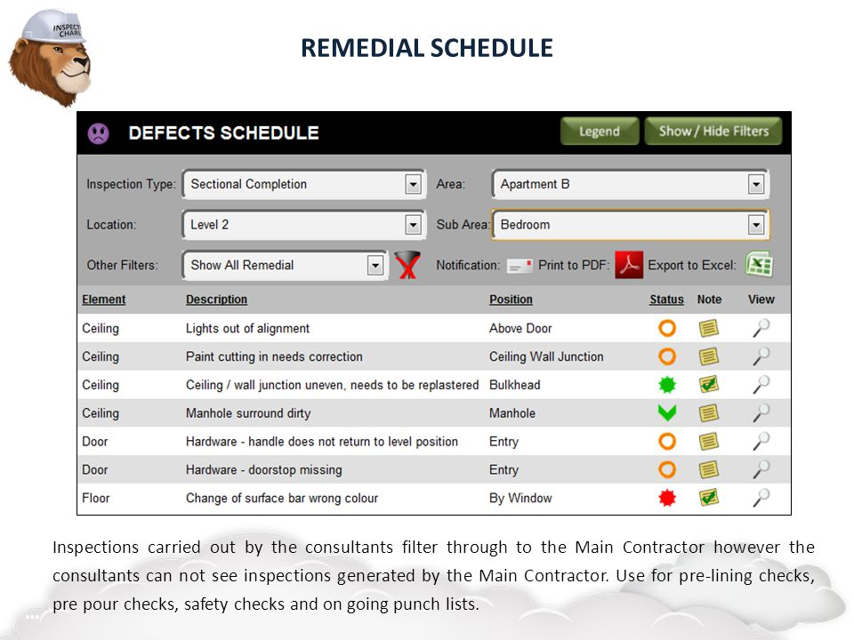 REMEDIAL SCHEDULE Inspections carried out by the consultants filter through to the Main Contractor however the consultants can not see inspections gen