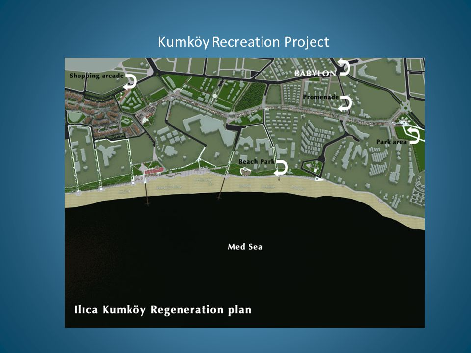 Kumköy Recreation Project