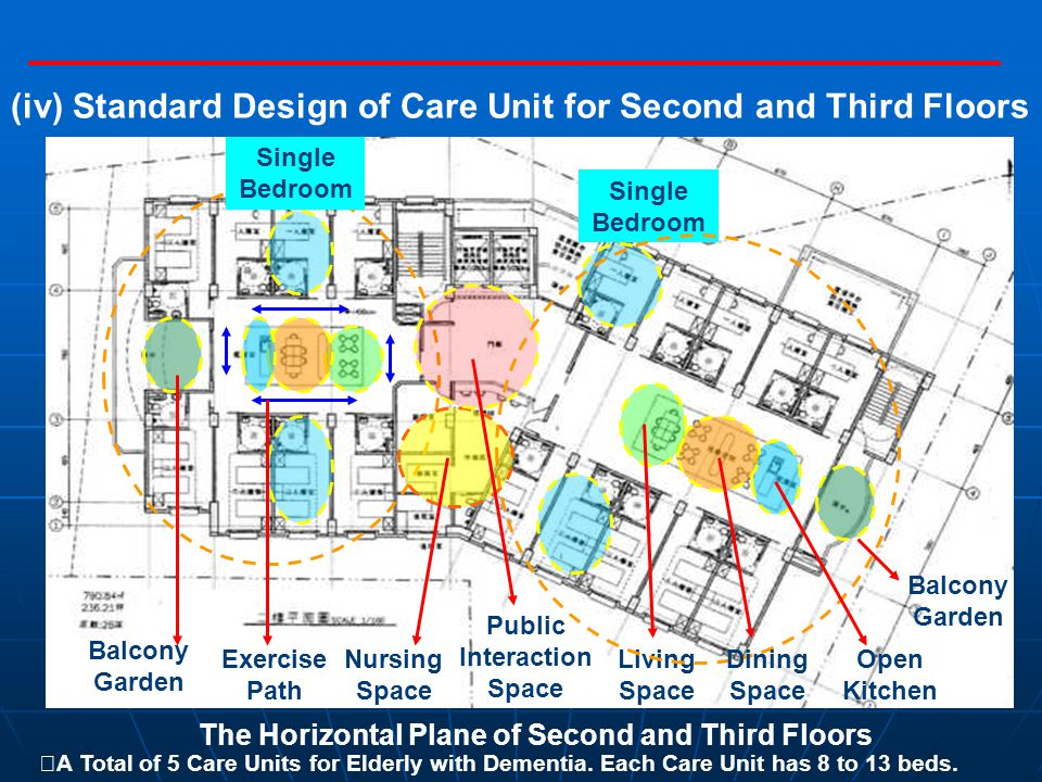 Living Space Single Bedroom Dining Space Open Kitchen Balcony Garden Public Interaction Space Nursing Space Exercise Path Balcony Garden (iv) Standard Design of Care Unit for Second and Third Floors Single Bedroom The Horizontal Plane of Second and Third Floors A Total of 5 Care Units for Elderly with Dementia.