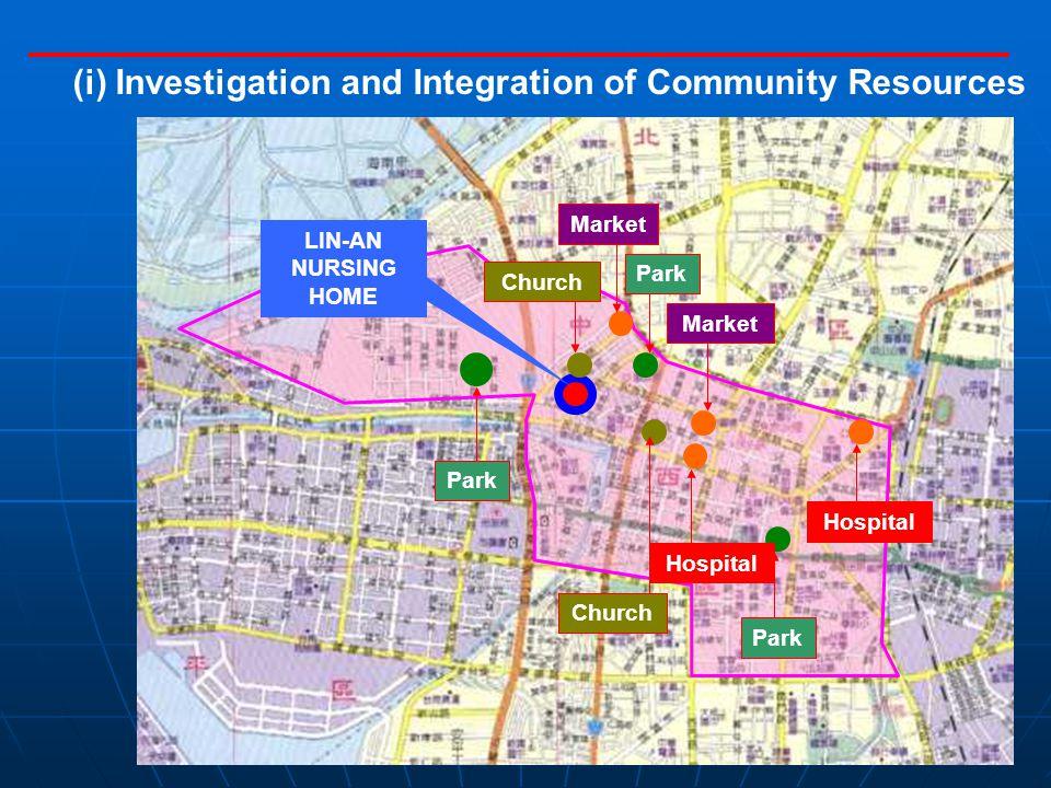(i) Investigation and Integration of Community Resources Park Market Hospital Market Park Church LIN-AN NURSING HOME