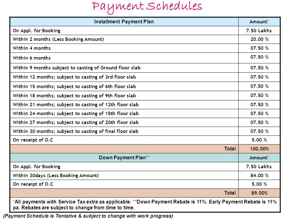 Installment Payment Plan Amount* On Appl.
