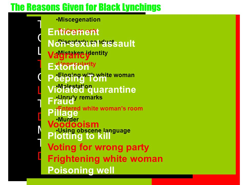 KKK Begins LYNCHING African Americans Serves 4 purposes for Southern Whites: 1.Maintains social order over black population through terrorism 2.
