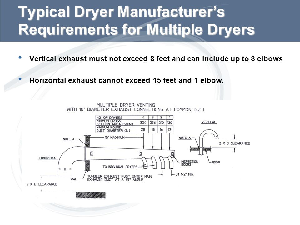 Sub Title Use a Mechanical Dryer Exhaust for Multiple Dryers Multistory exhausting of dryers Common exhausting of multiple dryers (Laundry Room)