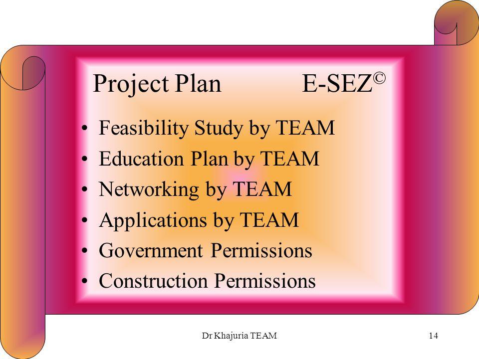 Dr Khajuria TEAM13 Permissions E-SEZ © Maharashtra SEZ Act SEZ Act 2005 and SEZ Rules 2006, Ministry of Commerce, Government of India AICTE, MCI, Other Agencies UGC