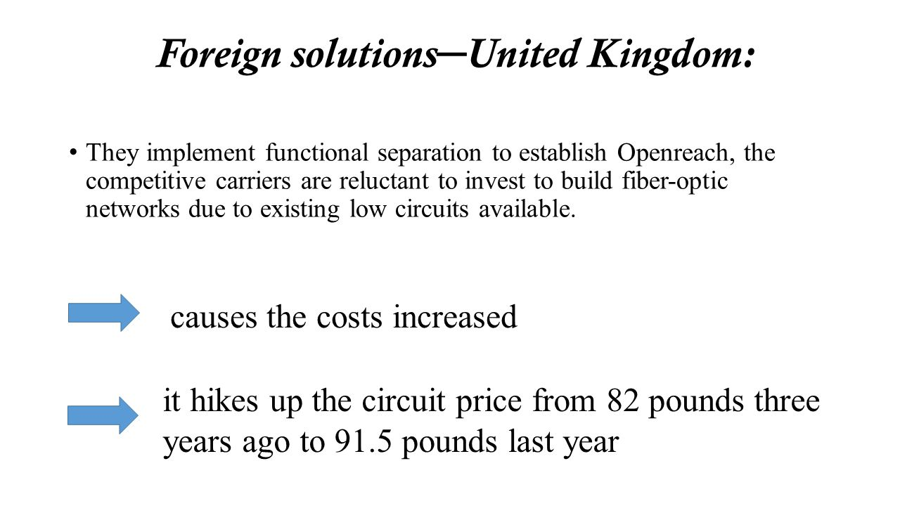 Foreign solutions United Kingdom: They implement functional separation to establish Openreach, the competitive carriers are reluctant to invest to bui