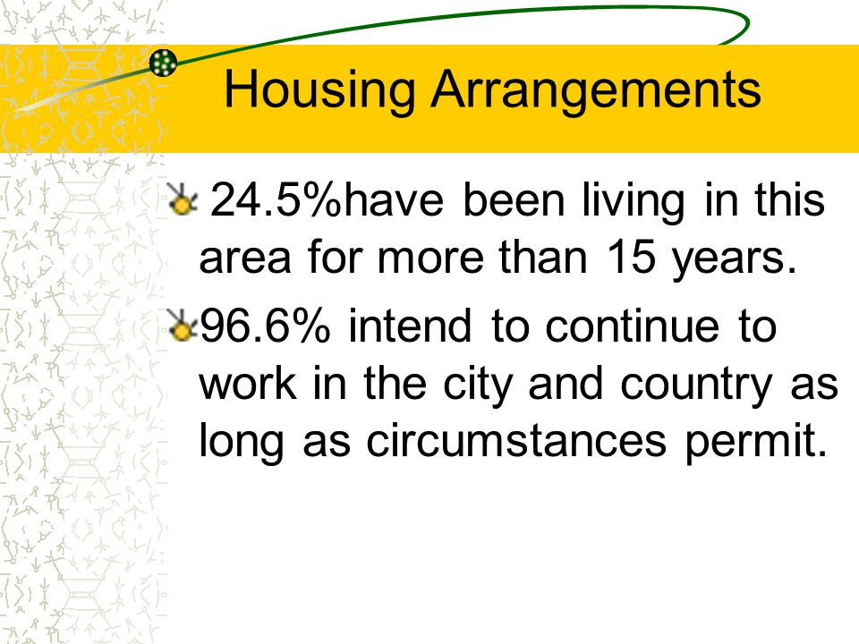 Housing Arrangements 24.5%have been living in this area for more than 15 years.