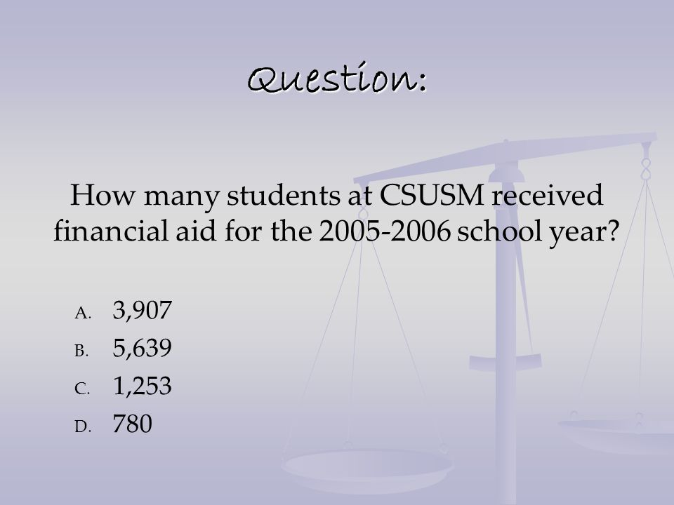 Question: How many students at CSUSM received financial aid for the 2005-2006 school year.